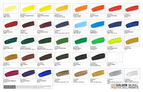 Richards Paint Color Chart A Paint Line With The Muralist In Mind Just Paint