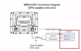 lowrance hd looking at the manual for the elite 5 you need the optional nmea 0183 cable