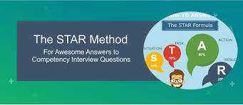 Star Questions The Star Method Awesome Example Winning Answers To Competency