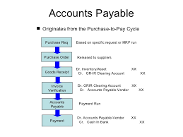 Accounts Payable Process Flow Chart Pdf Procure To Pay Ppt