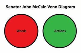 House Vs Senate Venn Diagram Senator John Mccain Venn Diagram Words Actions Meme On Me Me