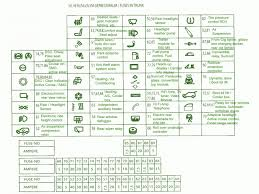 bmw x3 fuse box diagram bmw wiring diagrams for diy car repairs 2013 bmw x3 fuse box location at 2005 Bmw X3 Fuse Box Location