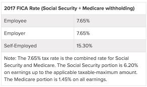 Ssi Deeming Chart 2018 Social Security Benefits Chart 2017 Ssa Understanding