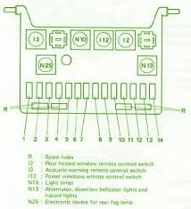 alfa romeo spider fuse box diagram alfa wiring diagrams online