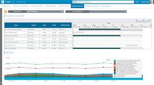Gantt Chart For Hospital Management System Project Pdf