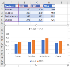 Java Excel Chart Api Work With Charts Using The Excel Javascript Api Office Add