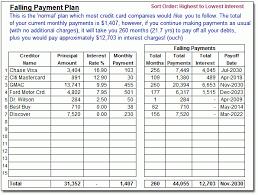 Debt Reduction Calculator 5 Templates Budget