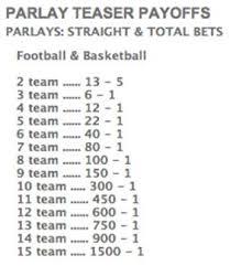 Parlay Teaser Payoffs Youwager Eu