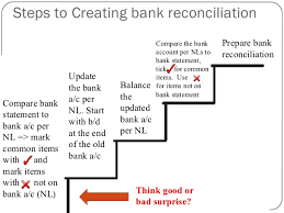 Bank Statement Reconciliation Form 29 Images Of Reconciliation Bank Statement Template Fill In
