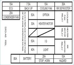 02 honda civic fuse box diagram accord tech with 94 date captures 94 honda civic fuse box layout 02 honda civic fuse box diagram accord tech with 94 date captures