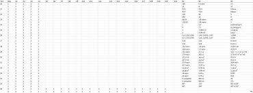 ГДЗ КИМ контрольно измерительные материалы математика класс отв 1