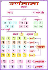 Buy Learn Sanskrit Through Charts Set Of 16 Charts Book