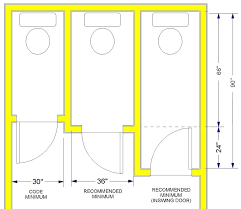 Nice Minimum Bathroom Door Width Recommendation The Size For A Separate Toilet  Compartment Should Be At Least