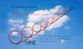 The Sane Hamlet Essay College Paper Sample November 2019