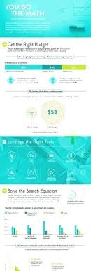 Marketing Budget Template Stunning Sample Strategic Digital Marketing Budget Template Chaseeventsco
