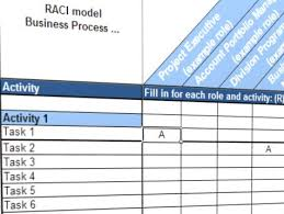 How To Make A Raci Chart In Excel Raci Template With Instructions Templates At