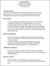 Special Skills To Put On A Resume Thrifdecorblog Com
