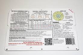 R22 Superheat Slide Chart Supercool Slide Rule By Supercool Slide Rule