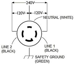l14 30 wiring diagram l14 30 wiring 3 wire \u2022 ohiorising org Nema 14 30r Wiring Diagram journeyman pro 2715, nema l14 30 flanged inlet generator plug, 30a l14 30 wiring Nema 14-30R Test