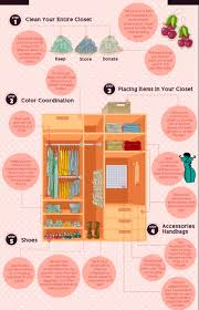 organize your closet in your easy steps