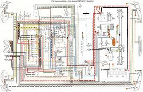 thesamba com karmann ghia wiring diagrams 1972 usa