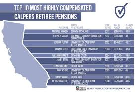 Calpers Retirement Percentage Chart Mapping The 100 000 California Public Employee Pensions At