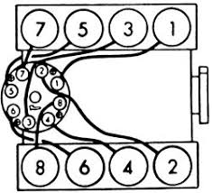 wiring diagram chevy 350 distributor cap the wiring diagram 91 chevy caprice classic distributor v8 rotor 1 · hei wiring diagram