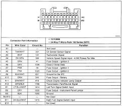 chevy blazer engine wiring harness wiring library gauge wiring diagram 2002 chevy blazer trusted wiring diagram rh dafpods co 2000 chevy blazer trailer