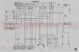 mini quad wiring schematics schematic diagram bullet 90cc quad wiring diagram wiring diagram schematic wiring diagram bullet wiring diagram 90 cc quad