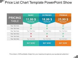 Price List Chart Template Powerpoint Show Templates