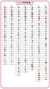 Flipboard Fantasy Football Week 12 Cheat Sheet Deep