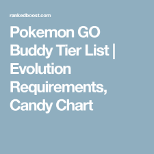 Pokemon Buddy Chart Pokemon Go Buddy Tier List Evolution Requirements Candy