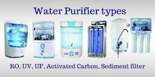 What are the water purifier types their working advantages and