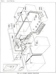 Astounding wiring diagram 2005 bmw k1200lt luggage rack contemporary remarkable ez go gas wiring diagram