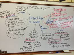 hitler leadership essay iwiwatches com hitler leadership essay