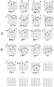 Guitar Chord Patterns Amazing Decoration