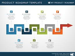Sample Powerpoint Timeline Seven Phase It Strategy Timeline Roadmapping Powerpoint Diagram My 16