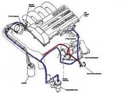 similiar ka24 distributor wiring keywords s13 ka24de wiring harness diagram ka wiring harness wiring diagram