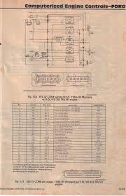 94 95 mustang eec and ccrm diagrams 94 95 mustang wiring3 jpg