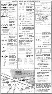 Low Enroute Chart Legend Ifr Low Enroute Chart Symbols Bedowntowndaytona Com