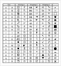 Microsoft Word Wingdings Chart Wingdings Chart Cycling Studio
