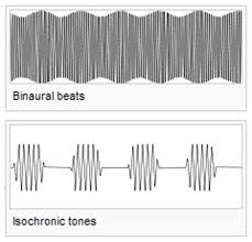 Binaural Frequency Chart What Are Isochronic Tones How Do They Work