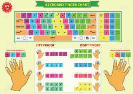 Keyboard Chart Keyboard Finger Chart Left And Right Finger Include Home Row
