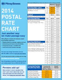 Pitney Bowes Postage Meter Rate Chart Usps Postal Rate Chart 2014 Fun Mail Love Mail Lettering