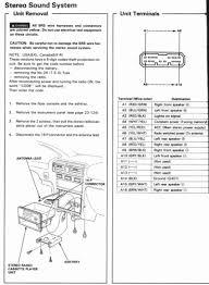 60 best of 1995 honda odyssey car radio wiring diagram pics wsmce org honda odyssey wiring diagram elegant 2003 headlight psoriasislifeub speaker wire diagram new 2003 honda accord stereo
