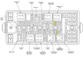 mustang fuse box 2006 wiring diagrams schematics 98 Mustang Fuse Box Diagram 2005 mustang fuse box 2006 ford diagram car autos gallery fit 810