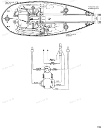 24 volt trolling motor wiring diagram saleexpert me marinco 2018br wiring at Marinco Trolling Motor Plug Wiring Diagram