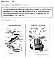 Ielts Task 1 Process Cement Concrete Production Ielts
