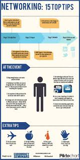 best images about networking business networking networking 15 top tips piktochart infographic