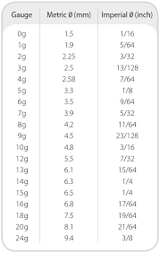 Metric Washer Sizes Chart Penny Washer Size Chart Www Bedowntowndaytona Com
